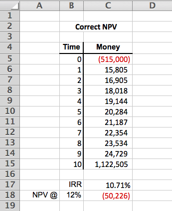 Correct NPV in Excel Formula