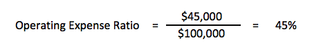 operating expense ratio example